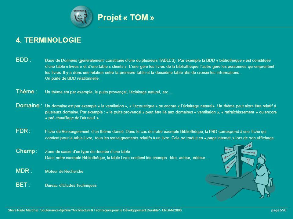 Steve Raïlo Marchal : Soutenance diplôme Architecture & Techniques pour le Développement Durable - ENSAM 2006page 15/26 Projet « TOM » 5.21 FONCTIONNEMENT SCHEMATIQUE DE TOM « Page daccueil »