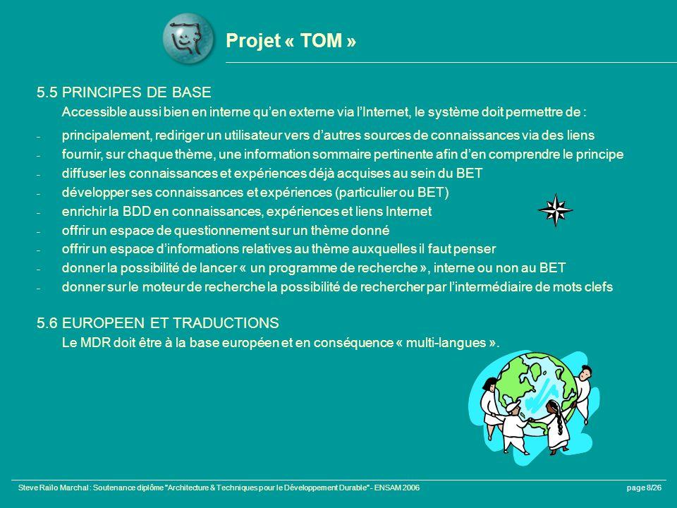 Steve Raïlo Marchal : Soutenance diplôme Architecture & Techniques pour le Développement Durable - ENSAM 2006page 18/26 Projet « TOM » 5.21 FONCTIONNEMENT SCHEMATIQUE DE TOM « Fiche de renseignement 2/4 »