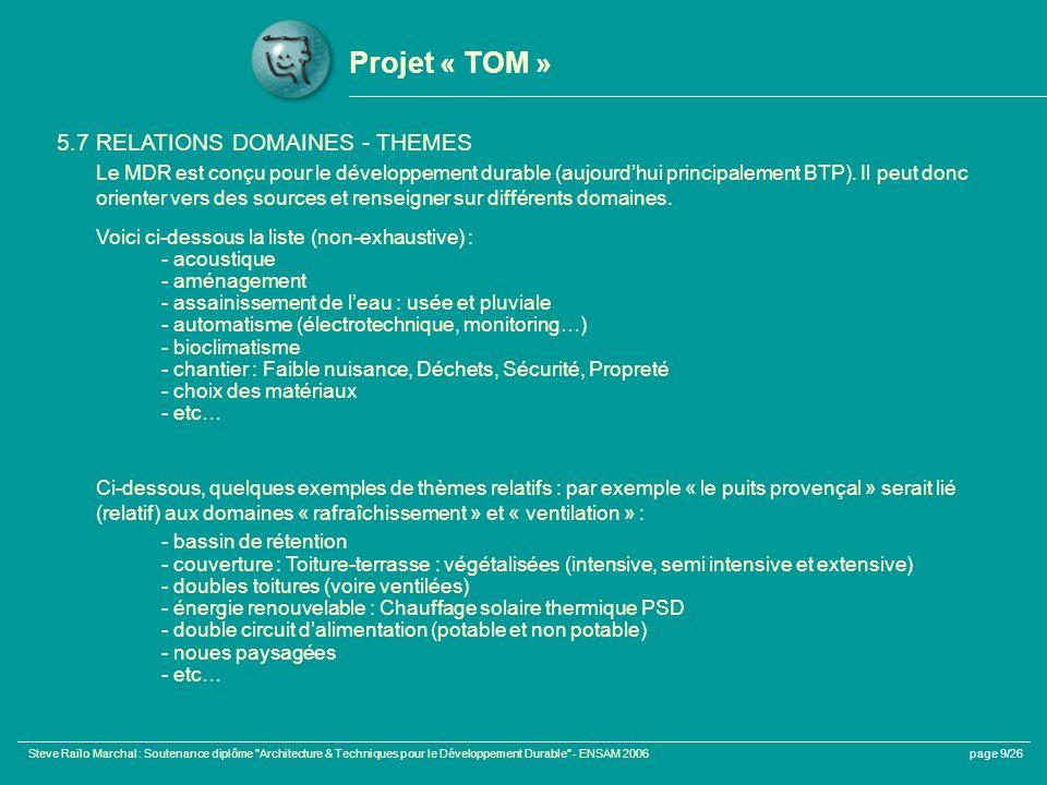 Steve Raïlo Marchal : Soutenance diplôme Architecture & Techniques pour le Développement Durable - ENSAM 2006page 9/26 Projet « TOM » 5.7 RELATIONS DOMAINES - THEMES Le MDR est conçu pour le développement durable (aujourdhui principalement BTP).