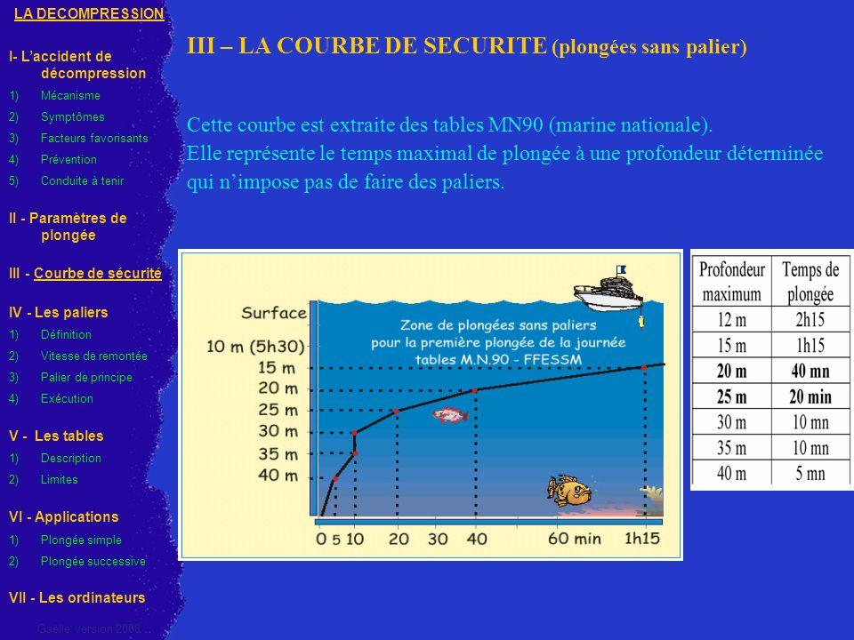 III – LA COURBE DE SECURITE (plongées sans palier) Cette courbe est extraite des tables MN90 (marine nationale). Elle représente le temps maximal de p