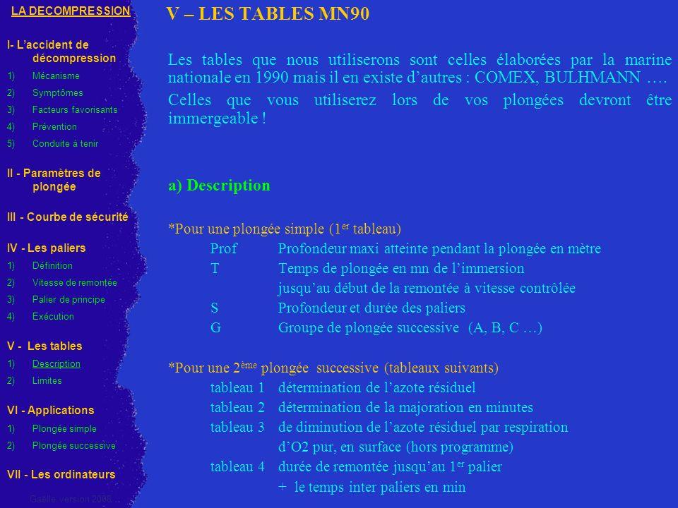 V – LES TABLES MN90 Les tables que nous utiliserons sont celles élaborées par la marine nationale en 1990 mais il en existe dautres : COMEX, BULHMANN