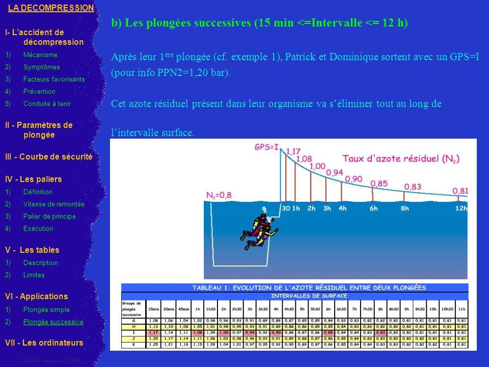 b) Les plongées successives (15 min <=Intervalle <= 12 h) Après leur 1 ère plongée (cf. exemple 1), Patrick et Dominique sortent avec un GPS=I (pour i