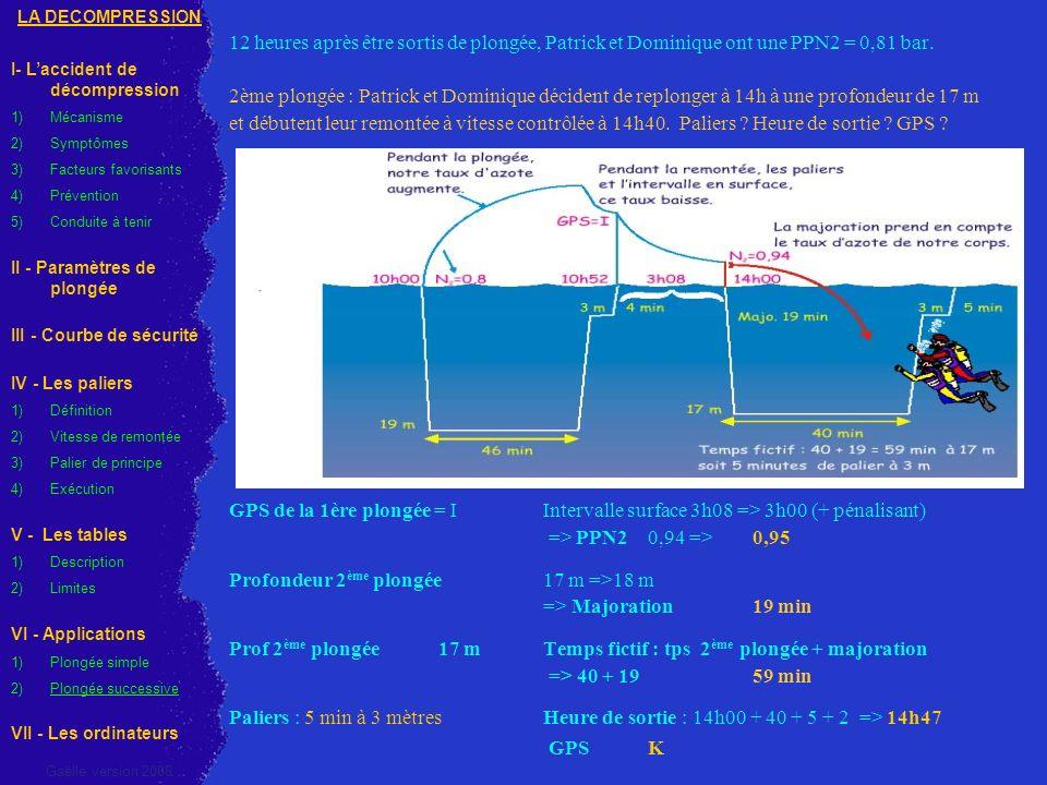 12 heures après être sortis de plongée, Patrick et Dominique ont une PPN2 = 0,81 bar. 2ème plongée : Patrick et Dominique décident de replonger à 14h
