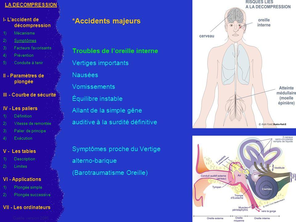 Troubles respiratoires & cardiaques difficultés à respirer oppression poitrine Troubles neurologiques fatigue intense pâleur angoisse vertiges, nausées troubles de la vue troubles de laudition troubles de la parole fourmillements dans les jambes impossibilité duriner Et toutes sortes de troubles moteurs monoplégie (un membre) hémiplégie (moitié verticale) paraplégie (moitié inférieure) tétraplégie ou quadriplégie (4 membres avec ou sans atteinte respiratoire) MORT (atteinte massive zones vitales) LA DECOMPRESSION I- Laccident de décompression 1)Mécanisme 2)Symptômes 3)Facteurs favorisants 4)Prévention 5) Conduite à tenir II - Paramètres de plongée III - Courbe de sécurité IV - Les paliers 1)Définition 2)Vitesse de remontée 3)Palier de principe 4)Exécution V - Les tables 1)Description 2)Limites VI - Applications 1) Plongée simple 2) Plongée successive VII - Les ordinateurs Gaëlle version 2008