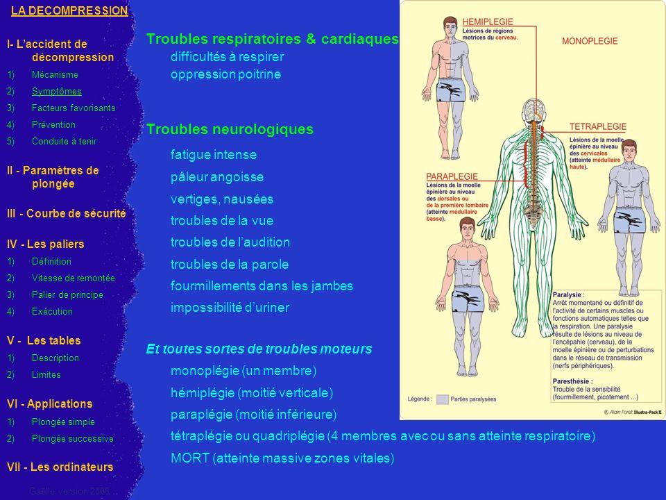 3) Les facteurs favorisants *LAGE Au-delà de 40 ans le système circulatoire est moins performant *LOBESITE Les graisses fixent plus facilement lazote *LE TABAC, LALCOOL, LA DROGUE OU LA DESHYDRATATION Ils modifient et altèrent la circulation sanguine *UN EFFORT PHYSIQUE IMPORTANT Augmente la quantité dazote dissout *LESSOUFFLEMENT Lexcès de gaz carbonique favorise lADD *LE FROID Il réduit la vitesse de lélimination de lazote *LA PROFONDEUR ET LE TEMPS DE PLONGEE Plus on plonge profond et longtemps, plus notre organisme se charge en azote LA DECOMPRESSION I- Laccident de décompression 1)Mécanisme 2)Symptômes 3)Facteurs favorisants 4)Prévention 5) Conduite à tenir II - Paramètres de plongée III - Courbe de sécurité IV - Les paliers 1)Définition 2)Vitesse de remontée 3)Palier de principe 4)Exécution V - Les tables 1)Description 2)Limites VI - Applications 1) Plongée simple 2) Plongée successive VII - Les ordinateurs Gaëlle version 2008