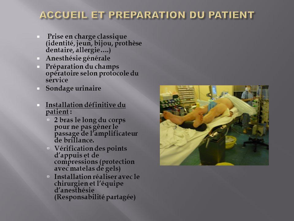 Prise en charge classique (identité, jeun, bijou, prothèse dentaire, allergie….) Anesthésie générale Préparation du champs opératoire selon protocole