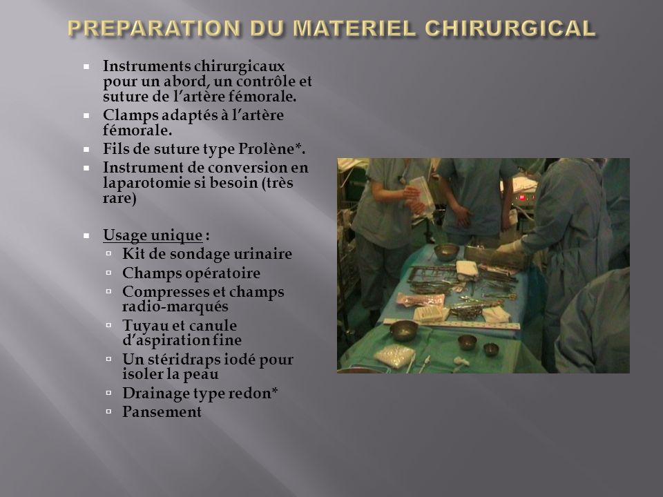 Instruments chirurgicaux pour un abord, un contrôle et suture de lartère fémorale. Clamps adaptés à lartère fémorale. Fils de suture type Prolène*. In