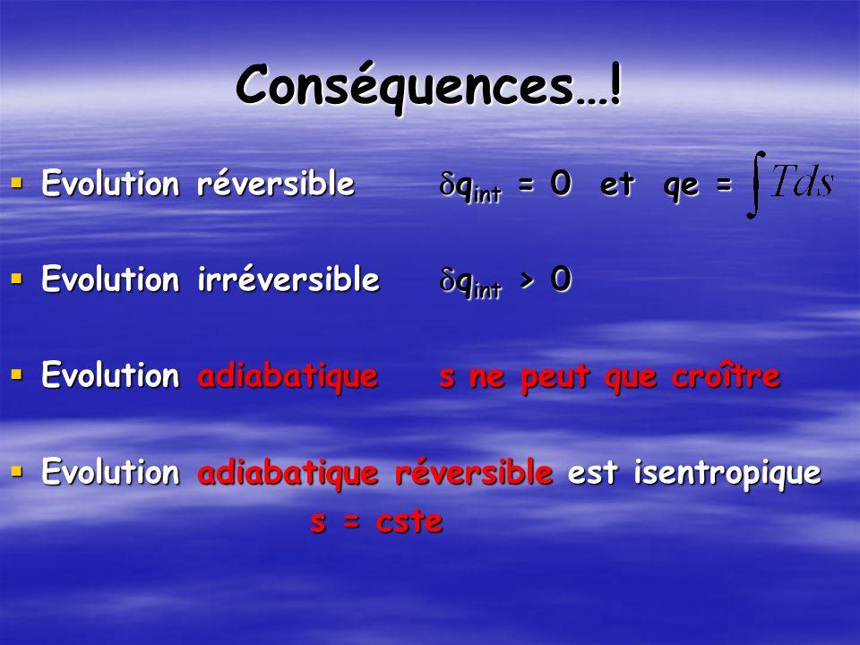 Conséquences….
