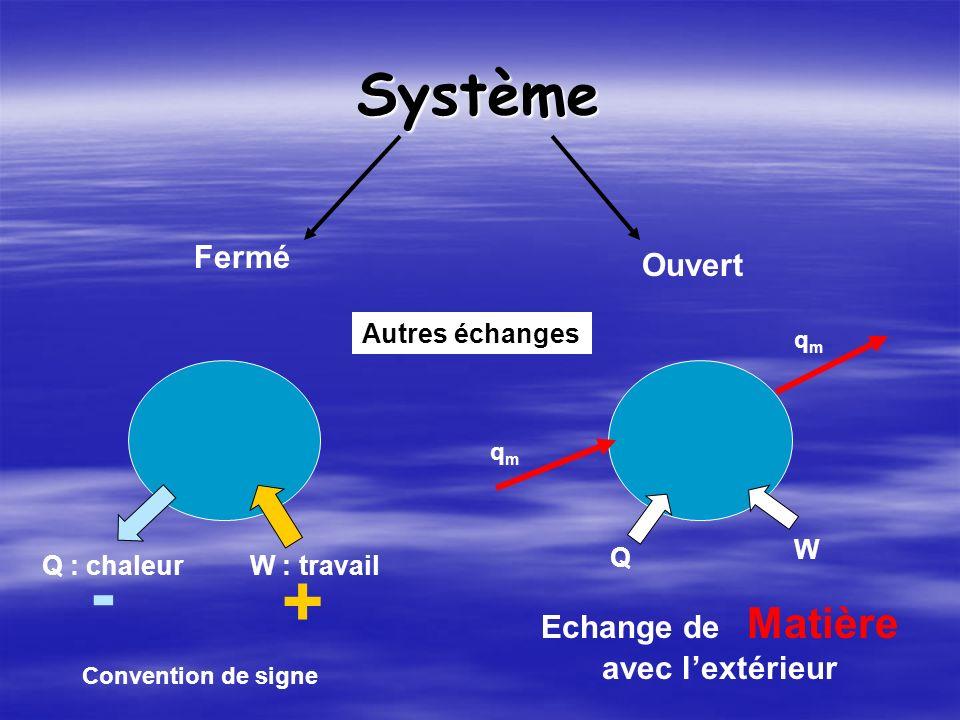 Système Fermé Ouvert Echange de Matière avec lextérieur qmqm qmqm Autres échanges W : travailQ : chaleur Q W - + Convention de signe