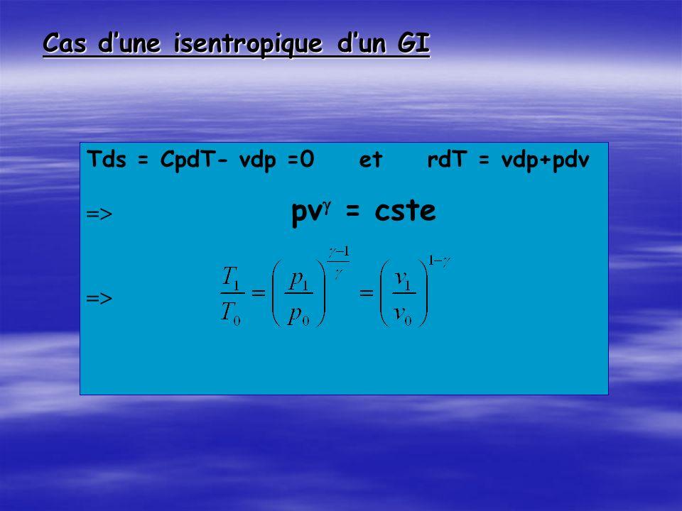 Cas dune isentropique dun GI Tds = CpdT- vdp =0 et rdT = vdp+pdv pv = cste