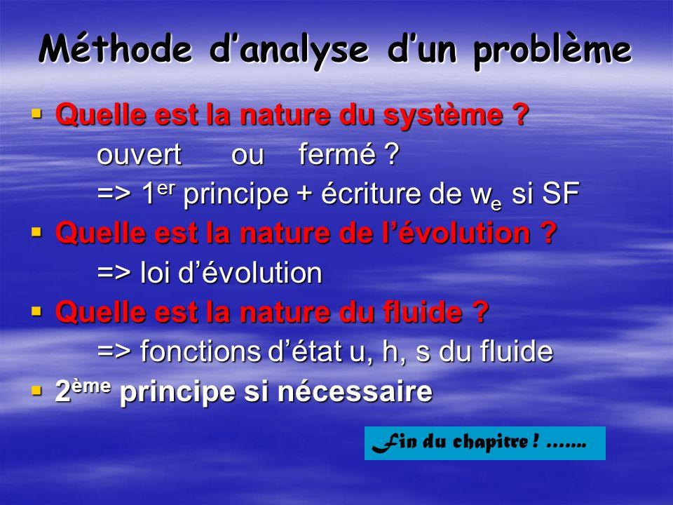 Méthode danalyse dun problème Quelle est la nature du système .