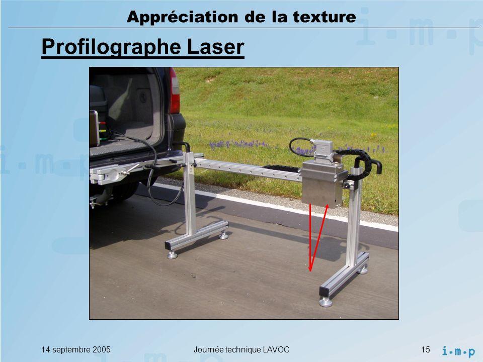 14 septembre 2005Journée technique LAVOC15 Appréciation de la texture Profilographe Laser