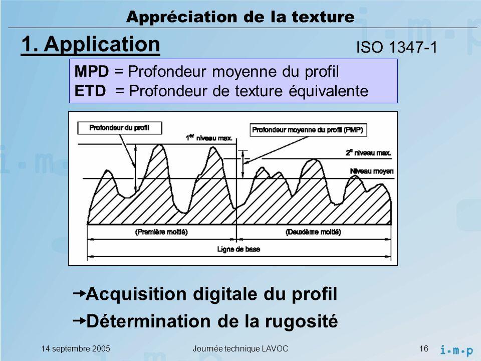 14 septembre 2005Journée technique LAVOC16 Appréciation de la texture ISO 1347-1 1.