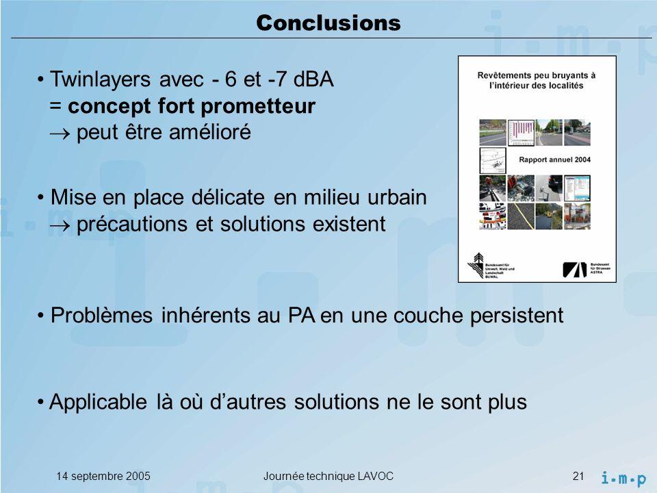 14 septembre 2005Journée technique LAVOC21 Conclusions Twinlayers avec - 6 et -7 dBA = concept fort prometteur peut être amélioré Mise en place délicate en milieu urbain précautions et solutions existent Problèmes inhérents au PA en une couche persistent Applicable là où dautres solutions ne le sont plus