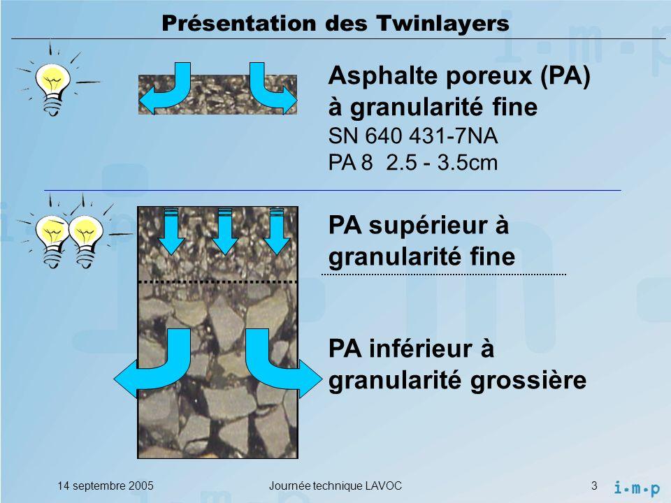 14 septembre 2005Journée technique LAVOC3 Présentation des Twinlayers Asphalte poreux (PA) à granularité fine SN 640 431-7NA PA 8 2.5 - 3.5cm PA supérieur à granularité fine PA inférieur à granularité grossière
