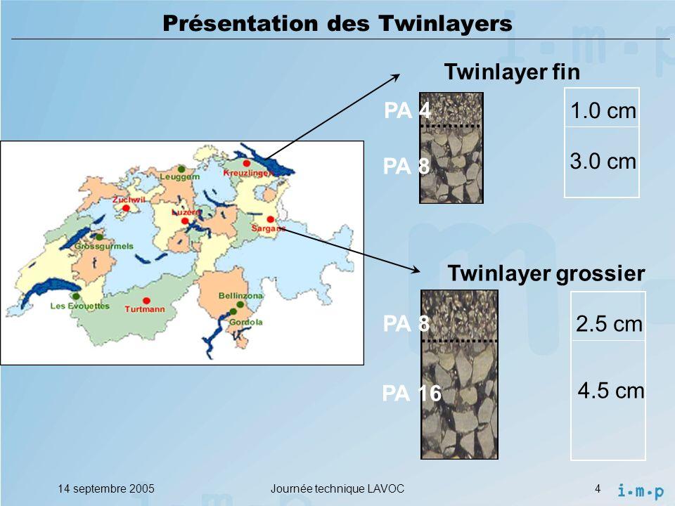 14 septembre 2005Journée technique LAVOC4 Présentation des Twinlayers PA 41.0 cm PA 8 3.0 cm Twinlayer grossier Twinlayer fin PA 8 PA 16 4.5 cm 2.5 cm