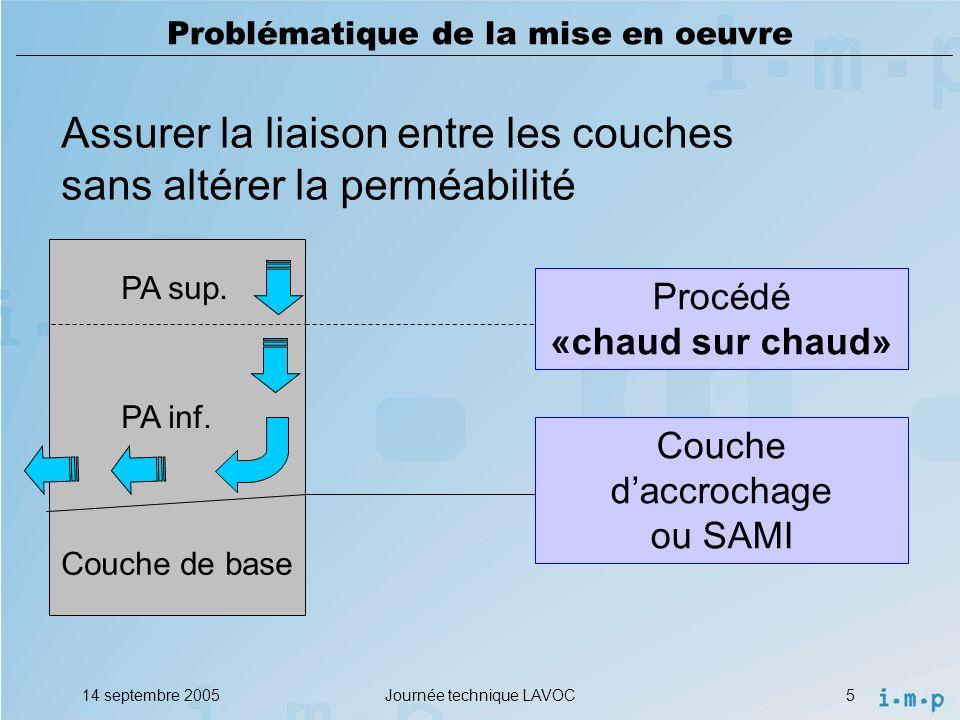 14 septembre 2005Journée technique LAVOC5 Problématique de la mise en oeuvre Assurer la liaison entre les couches sans altérer la perméabilité PA sup.