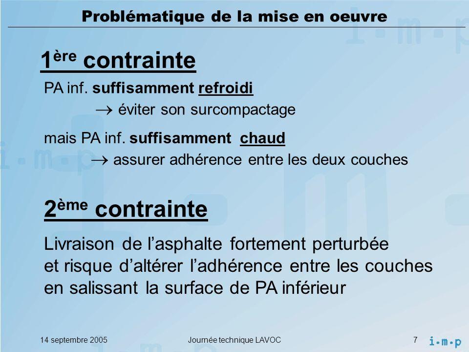 14 septembre 2005Journée technique LAVOC7 Problématique de la mise en oeuvre 1 ère contrainte PA inf.