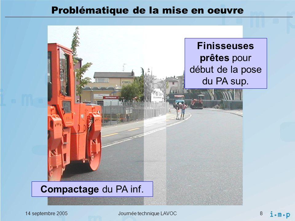 14 septembre 2005Journée technique LAVOC8 Problématique de la mise en oeuvre Compactage du PA inf.