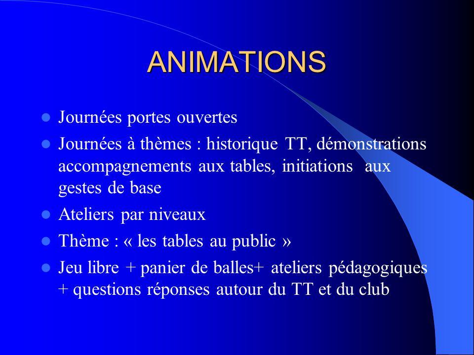 ANIMATIONS Journées portes ouvertes Journées à thèmes : historique TT, démonstrations accompagnements aux tables, initiations aux gestes de base Ateli