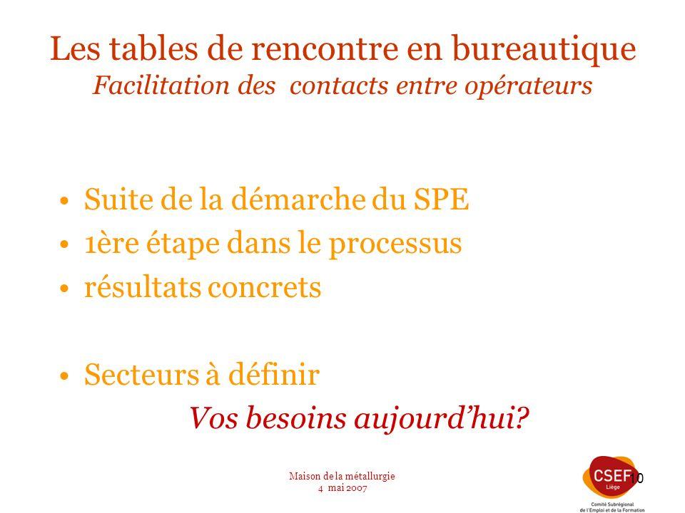 Maison de la métallurgie 4 mai 2007 10 Les tables de rencontre en bureautique Facilitation des contacts entre opérateurs Suite de la démarche du SPE 1