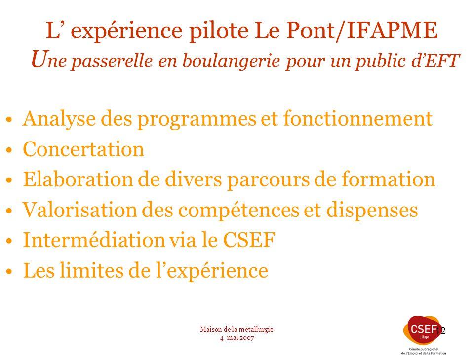 Maison de la métallurgie 4 mai 2007 12 L expérience pilote Le Pont/IFAPME U ne passerelle en boulangerie pour un public dEFT Analyse des programmes et