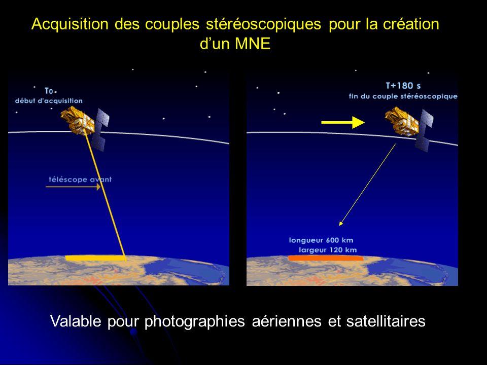 Acquisition des couples stéréoscopiques pour la création dun MNE Valable pour photographies aériennes et satellitaires