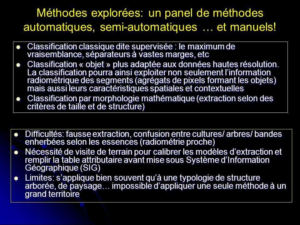 Méthodes explorées: un panel de méthodes automatiques, semi-automatiques … et manuels! Classification classique dite supervisée : le maximum de vraise