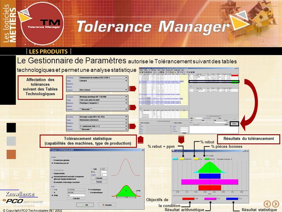 © Copyright PCO Technologies 08 / 2002 Le Gestionnaire de Paramètres permet la restitution des données fonctionnelles dans la CAO Impression et mise à jours des feuilles de conditions Impression et mise à jours des tableaux résultats câblage et mise à jours des modèles 3D Impression tableau croisé et des données qualité