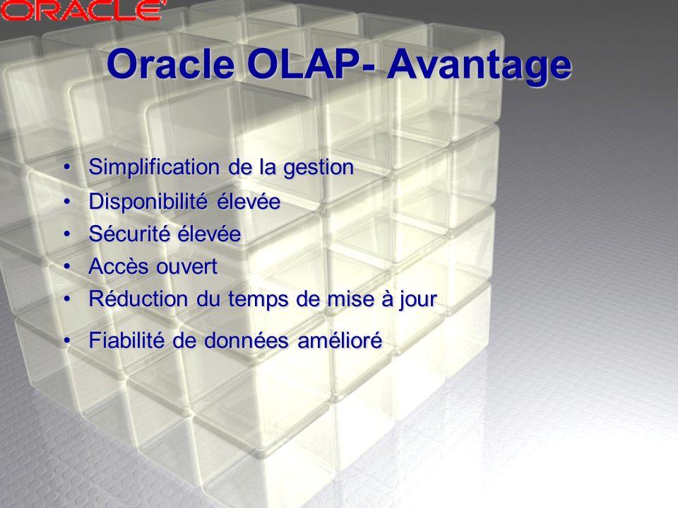 Oracle OLAP- Avantage Simplification de la gestionSimplification de la gestion Disponibilité élevéeDisponibilité élevée Sécurité élevéeSécurité élevée