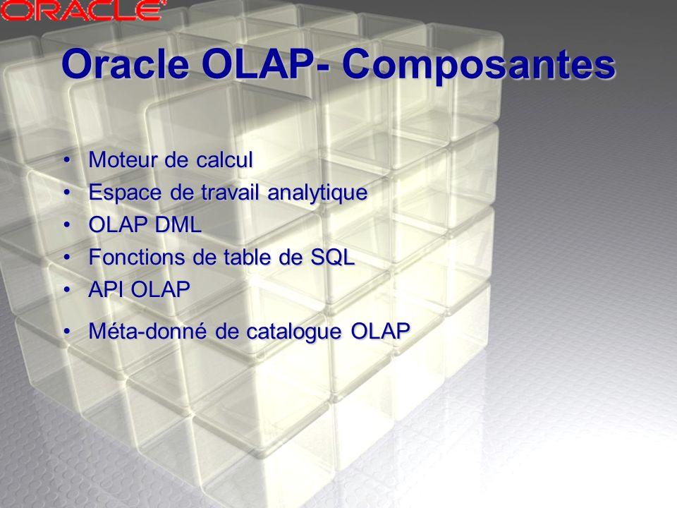 Oracle OLAP- Composantes Moteur de calculMoteur de calcul Espace de travail analytiqueEspace de travail analytique OLAP DMLOLAP DML Fonctions de table