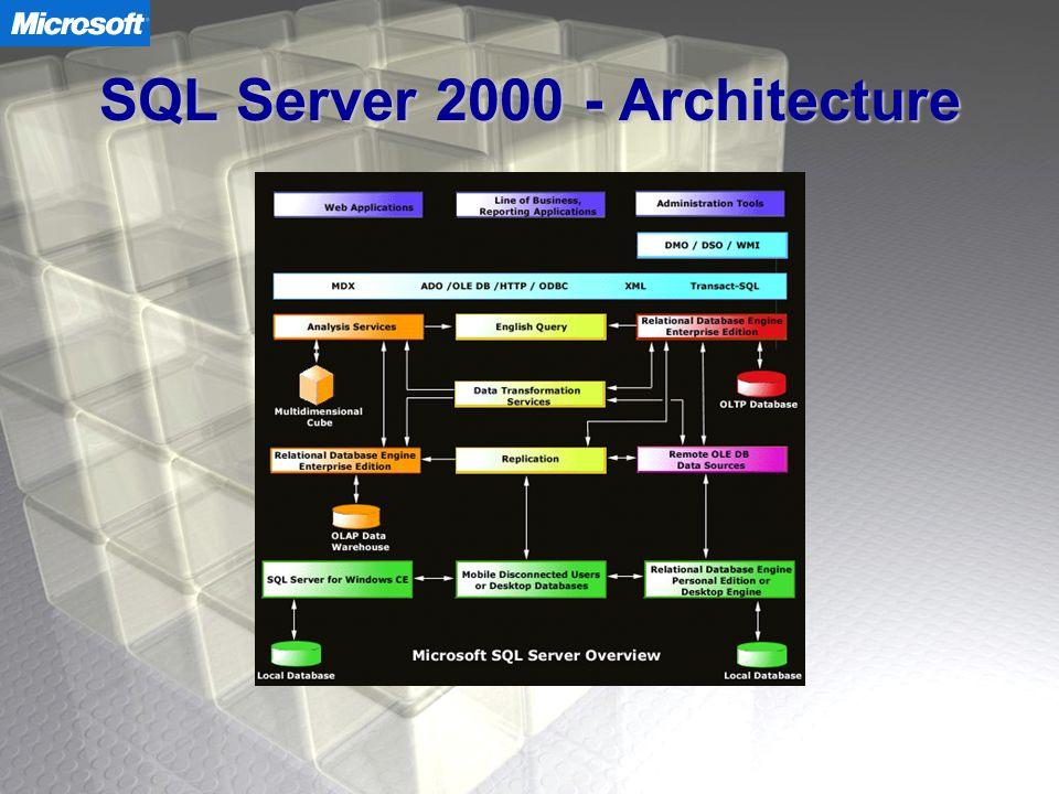 SQL Server 2000 - Architecture