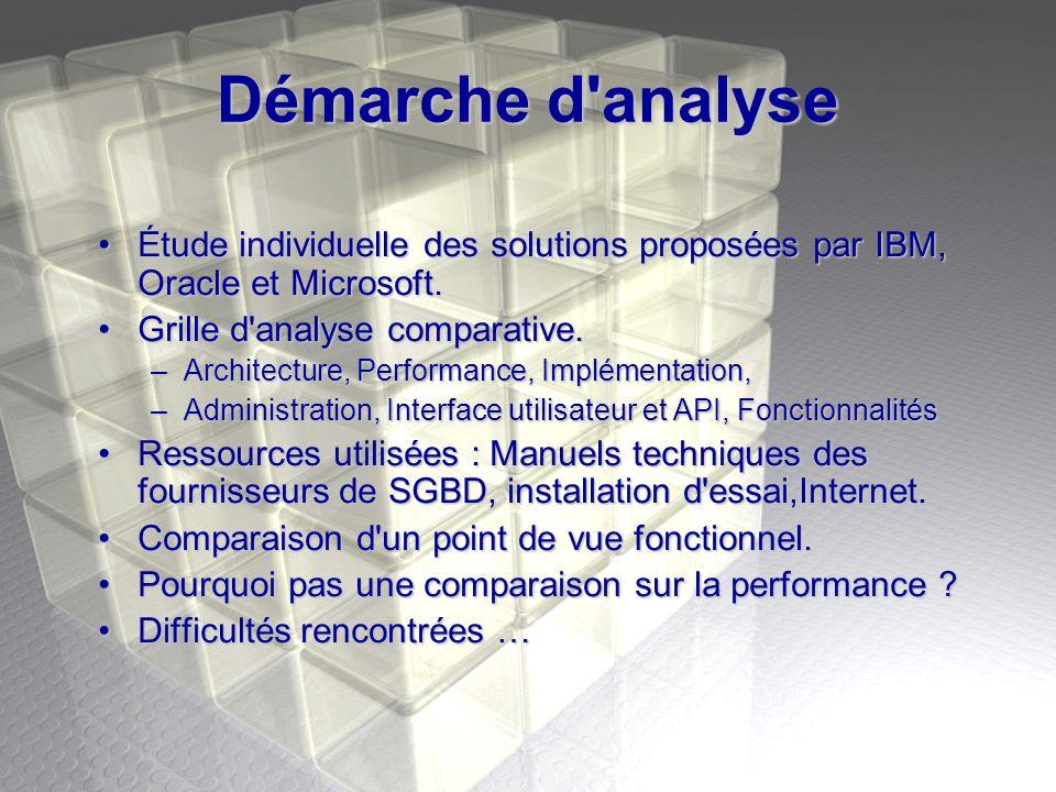Démarche d'analyse Étude individuelle des solutions proposées par IBM, Oracle et Microsoft.Étude individuelle des solutions proposées par IBM, Oracle