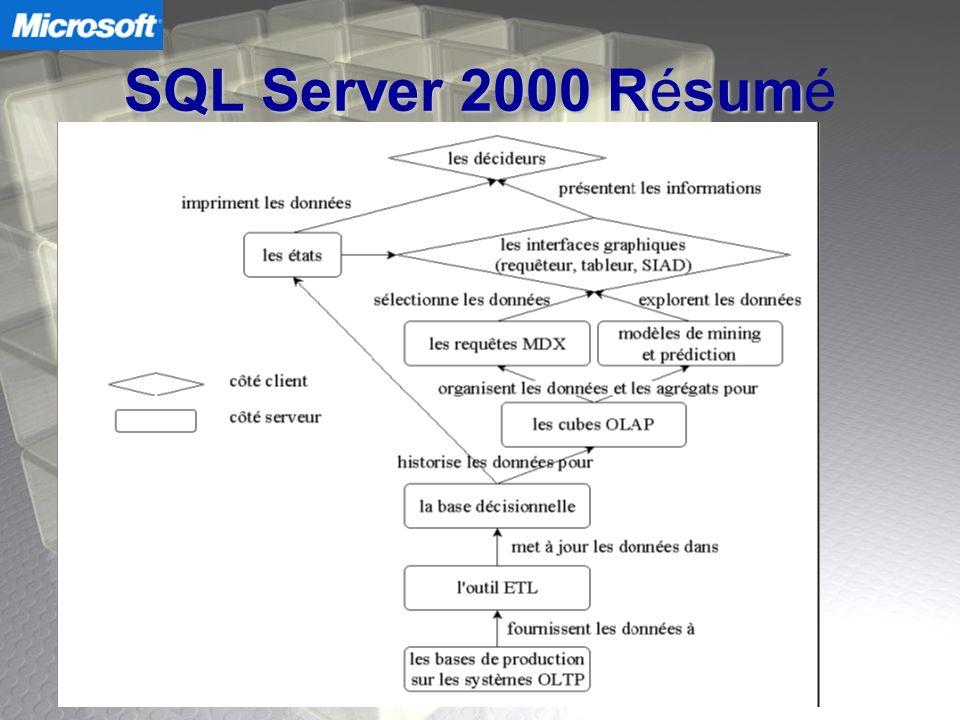 SQL Server 2000 Rsum SQL Server 2000 Résumé