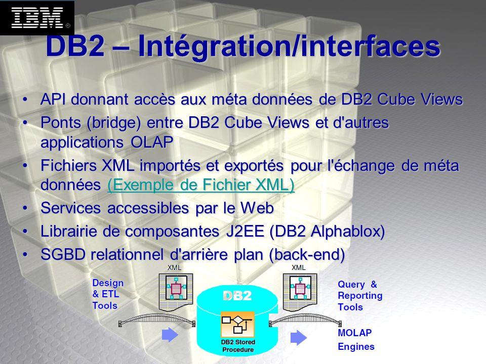 DB2 – Intégration/interfaces API donnant accès aux méta données de DB2 Cube ViewsAPI donnant accès aux méta données de DB2 Cube Views Ponts (bridge) e