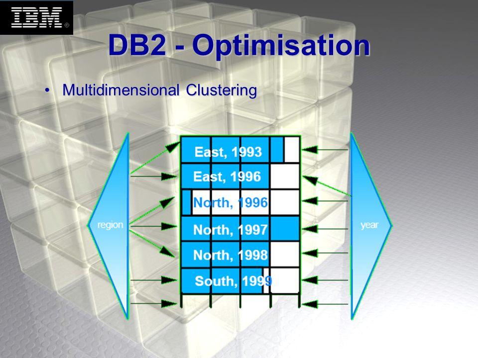 DB2 - Optimisation Multidimensional ClusteringMultidimensional Clustering