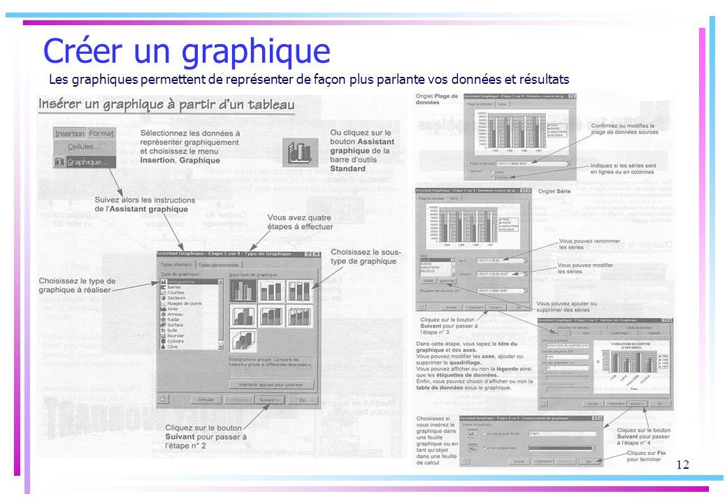 11 Imprimer une feuille de calcul Grâce à laperçu avant impression, vous pouvez contrôler tous les paramètres de mise en forme et de mise en page avan