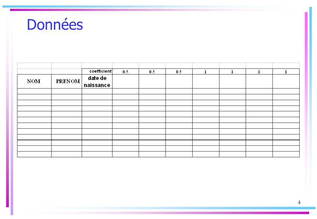 3 Élaboration dune feuille de notes Données : –Noms –Prénoms –Dates de naissances –Devoir et coefficient Travail demandé : –Entrer une formule de calc