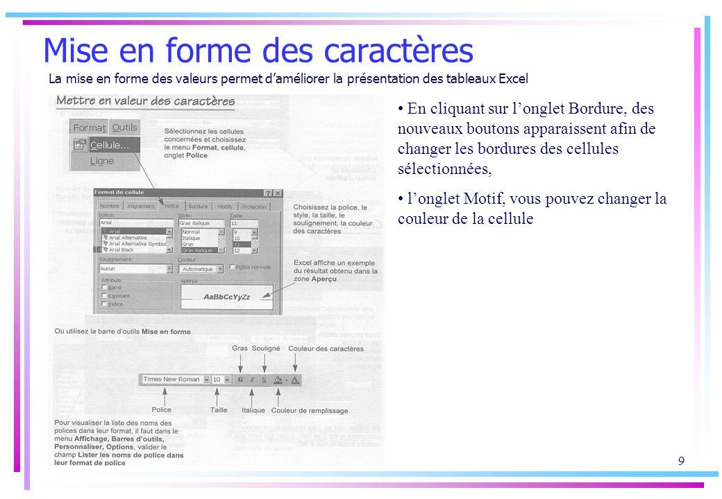 8 Mise en forme des valeurs La mise en forme des valeurs permet daméliorer la présentation des tableaux Excel