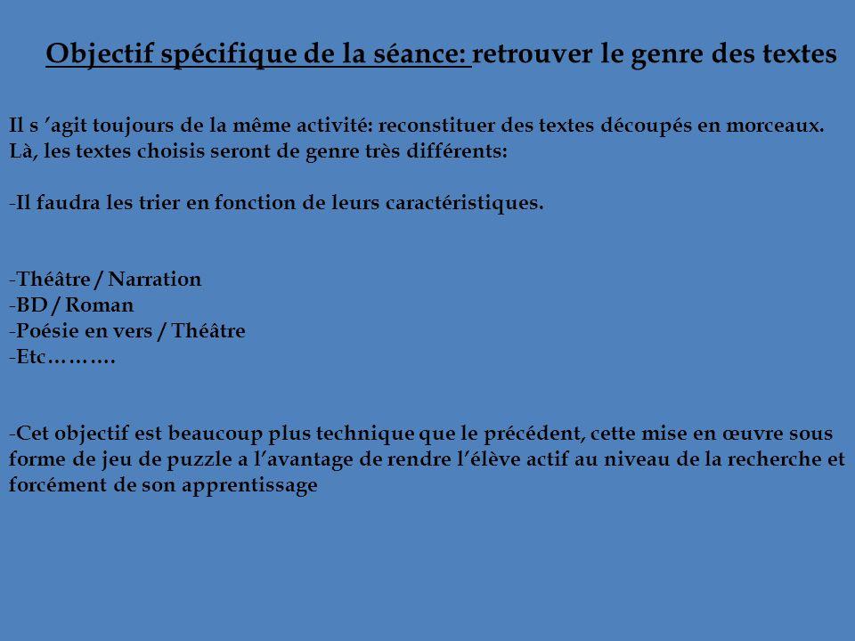 Objectif spécifique de la séance: retrouver le genre des textes Il s agit toujours de la même activité: reconstituer des textes découpés en morceaux.