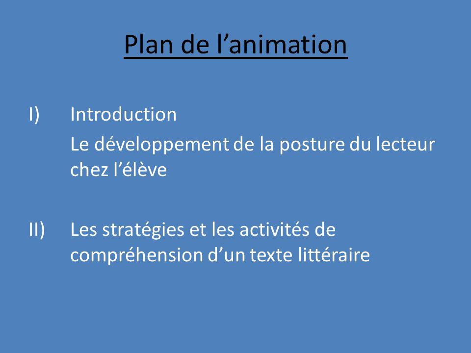 Plan de lanimation I) Introduction Le développement de la posture du lecteur chez lélève II) Les stratégies et les activités de compréhension dun text