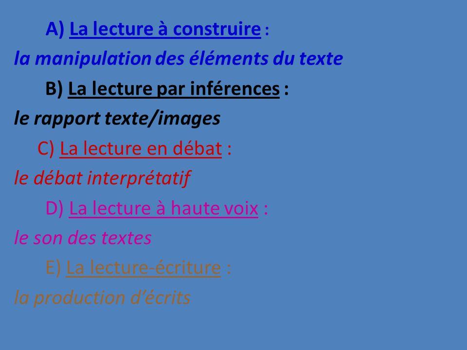 A) La lecture à construire : la manipulation des éléments du texte B) La lecture par inférences : le rapport texte/images C) La lecture en débat : le