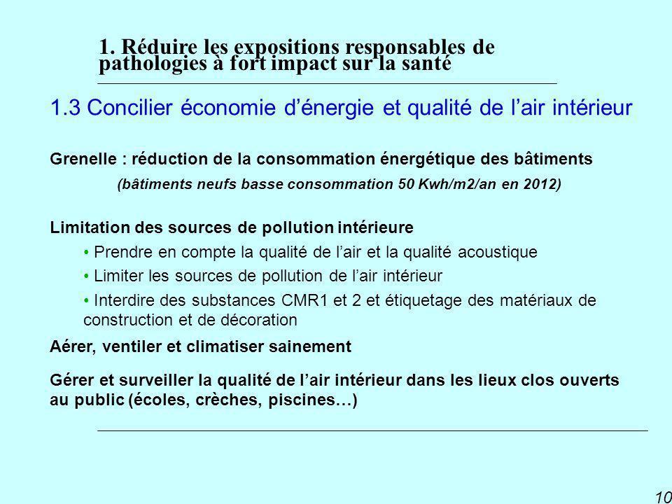 PNSE 2 10 1.3 Concilier économie dénergie et qualité de lair intérieur Grenelle : réduction de la consommation énergétique des bâtiments (bâtiments ne