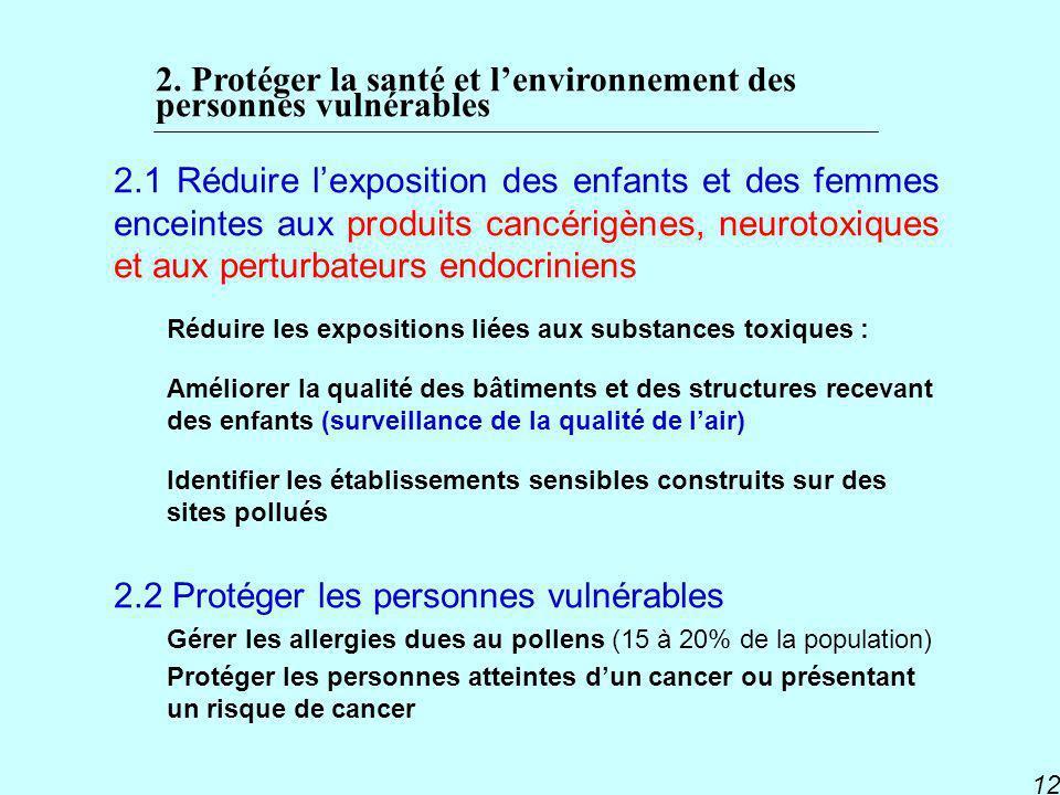 PNSE 2 12 2.1 Réduire lexposition des enfants et des femmes enceintes aux produits cancérigènes, neurotoxiques et aux perturbateurs endocriniens Rédui