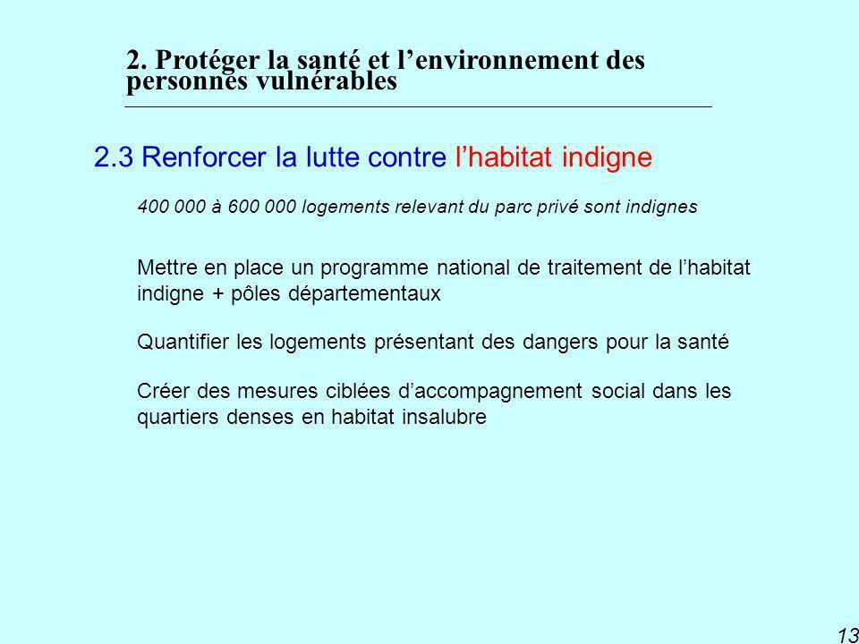 PNSE 2 13 2.3 Renforcer la lutte contre lhabitat indigne 400 000 à 600 000 logements relevant du parc privé sont indignes Mettre en place un programme