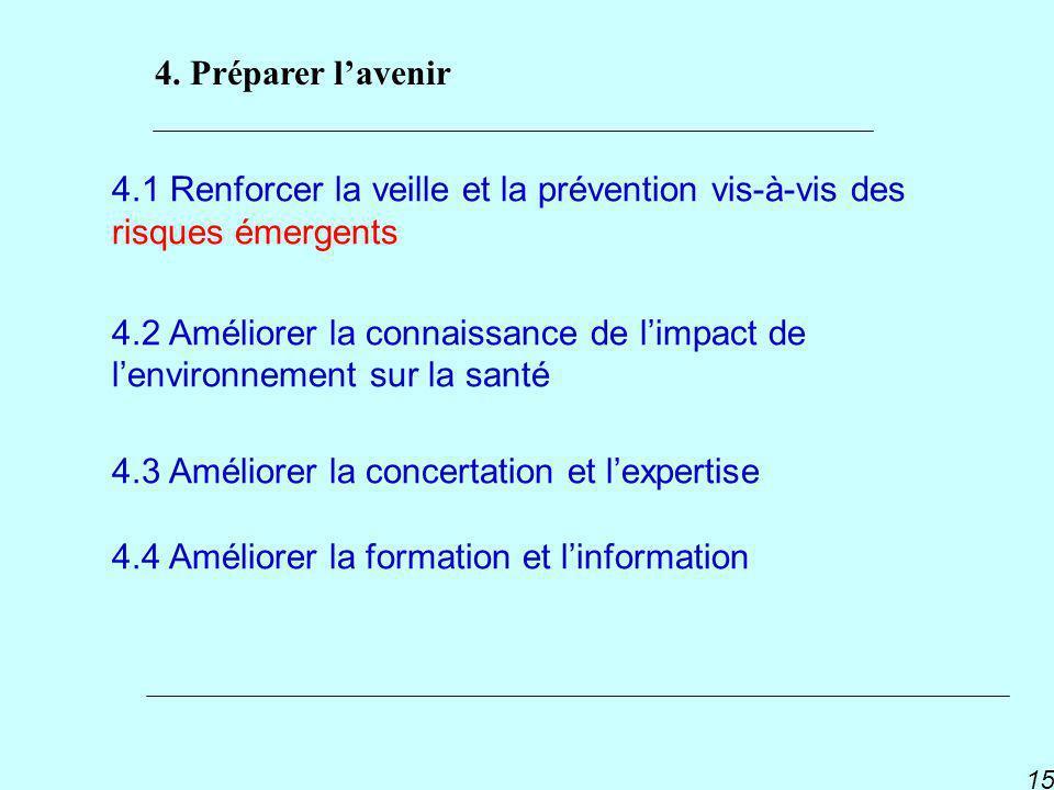 PNSE 2 15 4.1 Renforcer la veille et la prévention vis-à-vis des risques émergents 4.2 Améliorer la connaissance de limpact de lenvironnement sur la s
