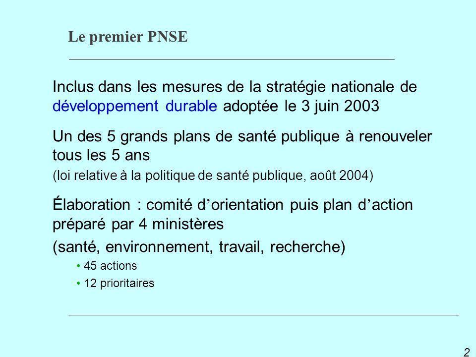 PNSE 2 2 Inclus dans les mesures de la stratégie nationale de développement durable adoptée le 3 juin 2003 Un des 5 grands plans de santé publique à renouveler tous les 5 ans (loi relative à la politique de santé publique, août 2004) Élaboration : comité d orientation puis plan d action préparé par 4 ministères (santé, environnement, travail, recherche) 45 actions 12 prioritaires Le premier PNSE