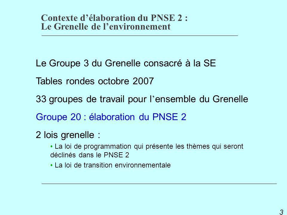 PNSE 2 3 Le Groupe 3 du Grenelle consacré à la SE Tables rondes octobre 2007 33 groupes de travail pour l ensemble du Grenelle Groupe 20 : élaboration du PNSE 2 2 lois grenelle : La loi de programmation qui présente les thèmes qui seront déclinés dans le PNSE 2 La loi de transition environnementale Contexte délaboration du PNSE 2 : Le Grenelle de lenvironnement