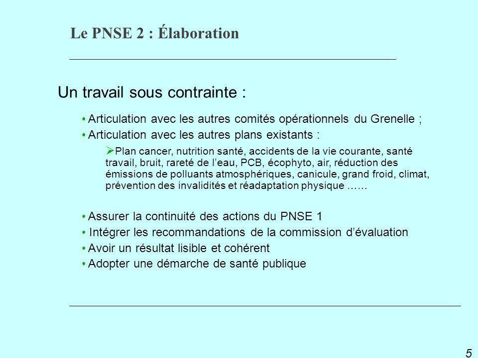PNSE 2 5 Un travail sous contrainte : Articulation avec les autres comités opérationnels du Grenelle ; Articulation avec les autres plans existants :