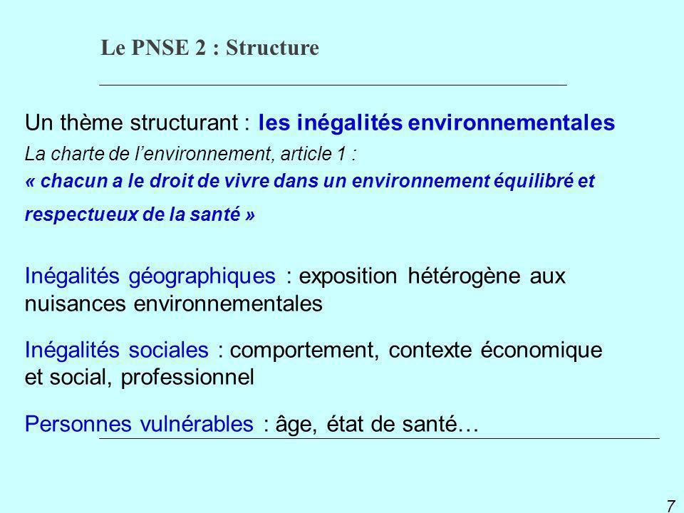 7 Un thème structurant : les inégalités environnementales La charte de lenvironnement, article 1 : « chacun a le droit de vivre dans un environnement